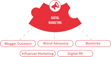 CA-Digital-Marketing-service-mini-infographic