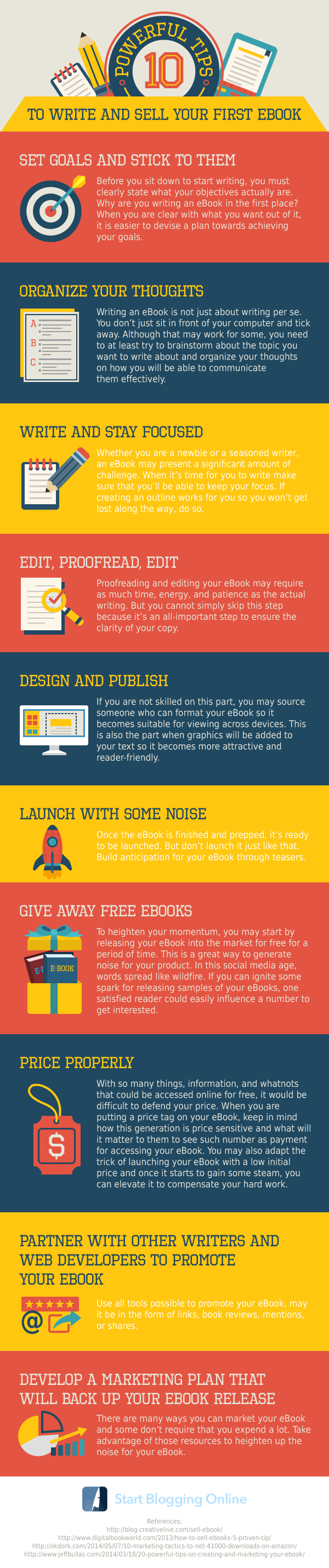 Great infographic mapping out how you can successfully write and sell your first eBook