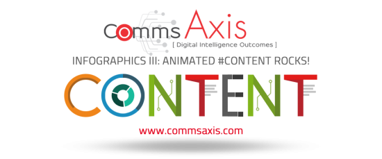 Infographics III: animated infographics & content rock! | Comms ...