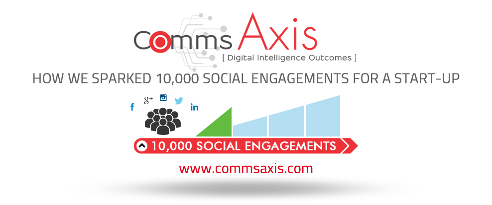 How-we-sparked-10000-social-engagements-for-a-start-up2