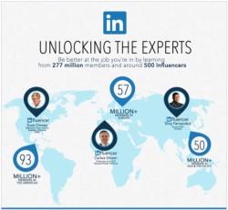 Unlocking the experts