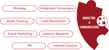CA-Mrktg-and-Comms-service-mini-infographic