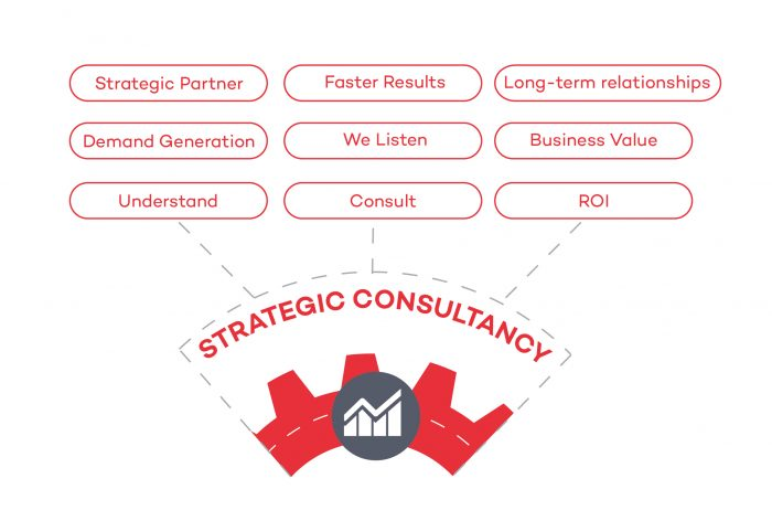 CA-Strategic-Consultancy-Hub-mini-infographic-700x472