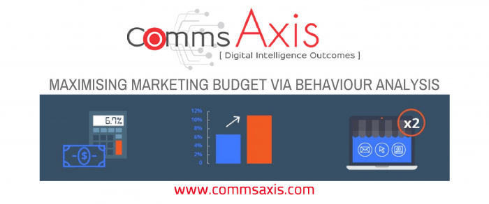 How to Use Behaviour Analysis to Maximise Marketing Budget infographic blog post feature image