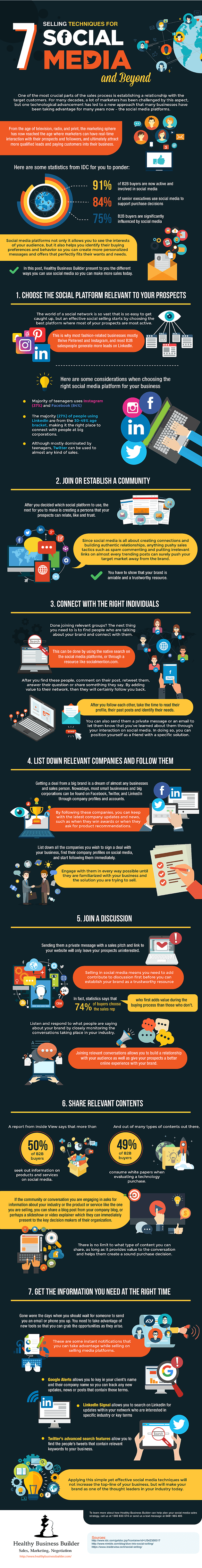 Social selling techniques are talked about a lot, so this post & the accompanying infographic seek to distil what really matters! Check it out & get ROI now