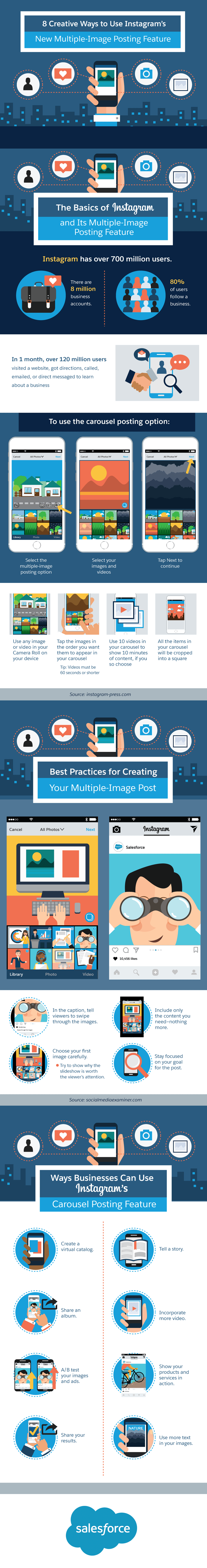 How businesses can use Instagram's carousel infographic_The Instagram carousel multi-image posting feature can drive great value for brands. Check out this post by Dan Purvis & infographic to find out how & why!