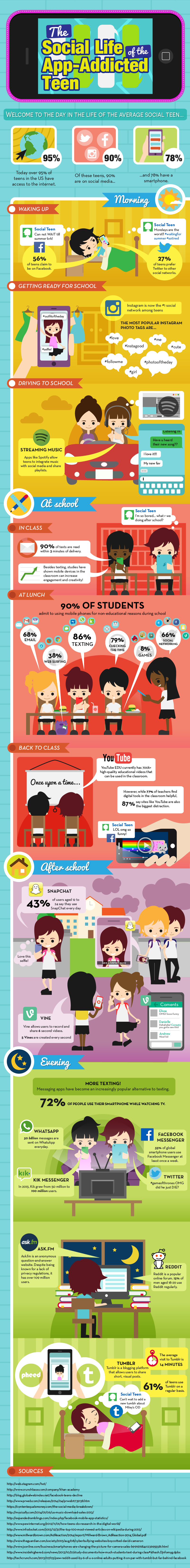 Social Teens - Addicted to Apps Infographic_Check out this great infographic by TeenSafe to uncover details and insight into today's social life of our app-addicted social teens - it's worrying!!