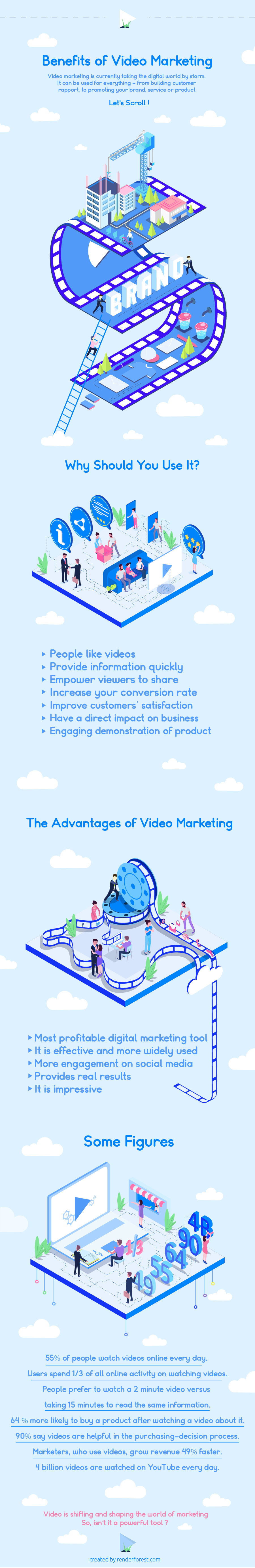 Video Marketing Benefits Infographic by RenderForest_Check out this infographic by RenderForest to learn how video marketing benefits customer rapport and the promotion of your brand, service or product!