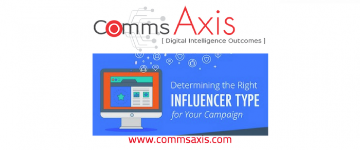 "How do I find the Right Influencers for my Marketing Campaign feature image for CopyPress influencer marketing infographic on Comms Axis_""How do I find the Right Influencers for my Marketing Campaign?"" is a common question we field about influencer marketing. This infographic explains how!"