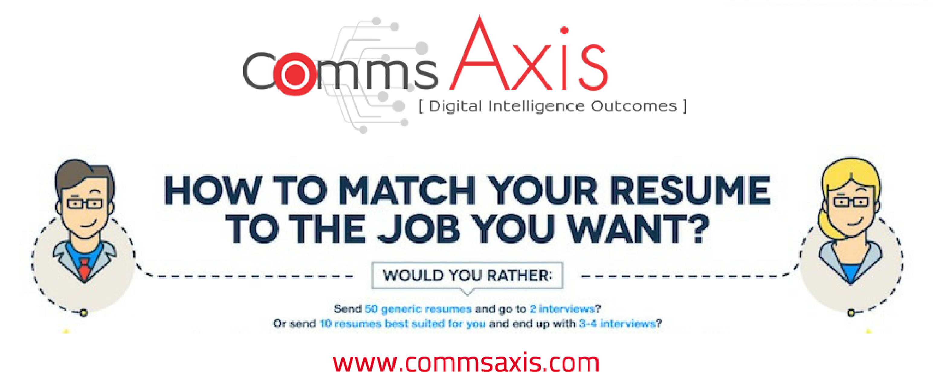Tailor Your Resume To Land *That* Job | Infographic | Comms Axis : Comms  Axis | Content, Marketing U0026 Sales Combined  Tailor Your Resume