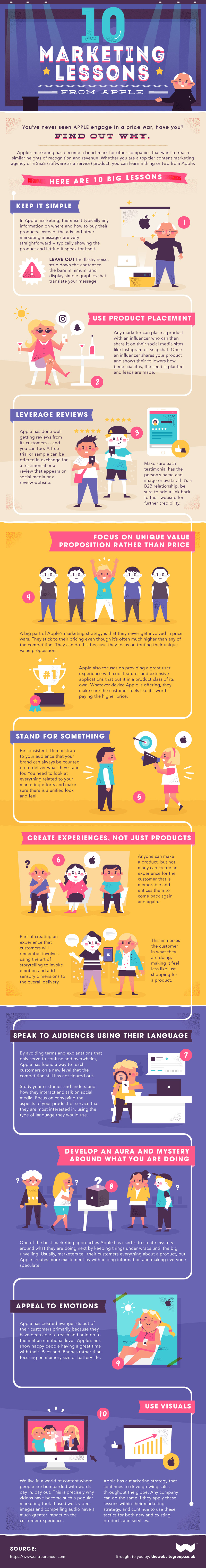 10-Marketing-Lessons-from-Apple-Infographic_Check out The Website Group's infographic that highlights 10 tried-and-tested marketing lessons from Apple you can apply to your marketing strategies today!