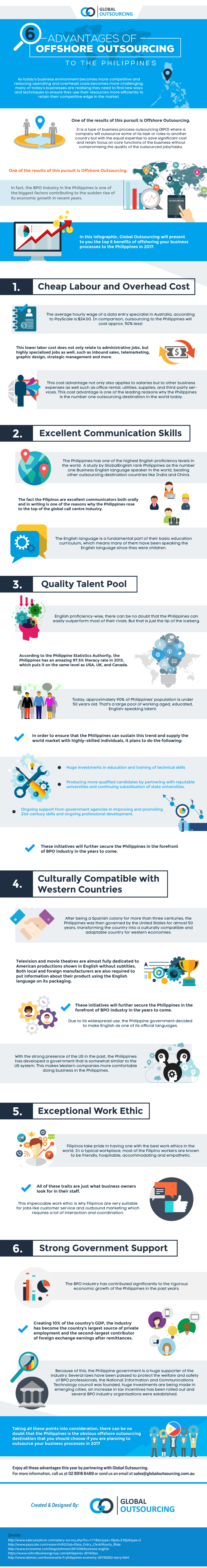 6-Advantages-of-Offshore-Outsourcing-to-the-Philippines_Offshore outsourcing and the Philippines? Check out this excellent infographic by Global Outsourcing for Comms Axis for why they're a match made in heaven!