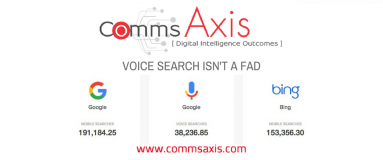How Voice Search is taking over SEO feature image of real-time infographic of search volumes by PlayMobi on Comms Axis blog