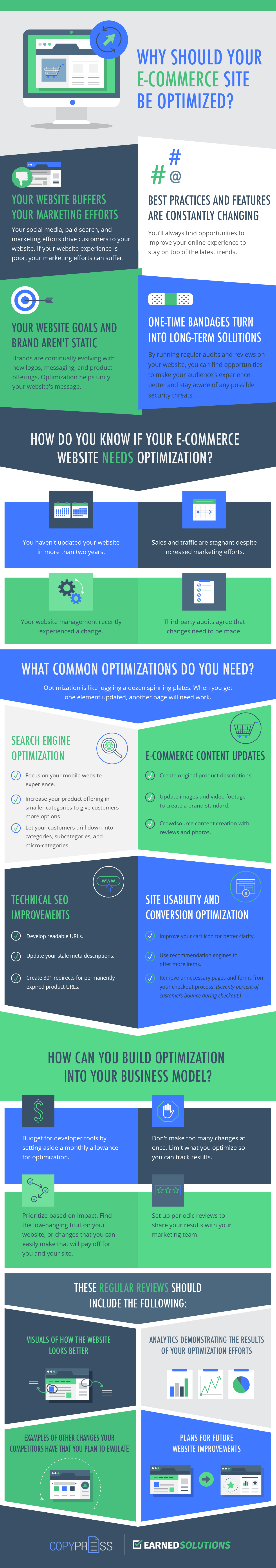 Ecommerce website optimisation infographic for Comms Axis_Learn why eCommerce site optimisation is a must by checking out this excellent infographic from CopyPress - if you need help with SEO, then give us a shout!