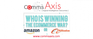 Who is Dominating eCommerce Worldwide - Alibaba or Amazon feature image for Ecomerce Platforms infographic on Comms Axis_eCommerce is hugely competitive across the globe with some major players battling it out. This infographic looks at whether Alibaba or Amazon will dominate!