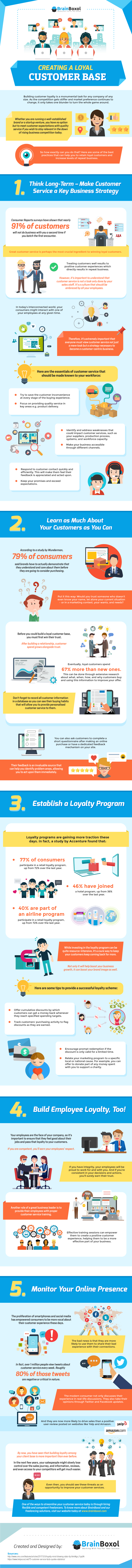 Creating-a-Loyal-Customer-Base-01-infographic_Customer loyalty has become the holy grail of business - it used to be all about attracting customers, now it's all about retaining them. Check out this cracking infographic by BrainBoxol, which helps explain for Comms Axis blog readers exactly what needs to be done and why!
